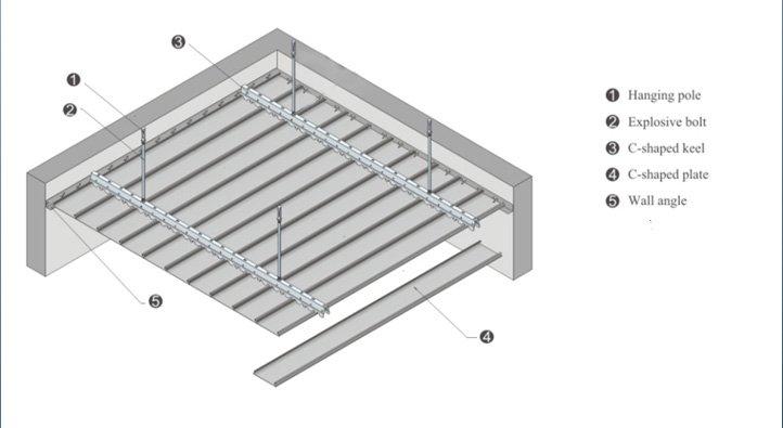 linear ceiling installation.jpg